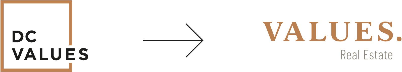 Logodesign als Teil der Markenentwicklung